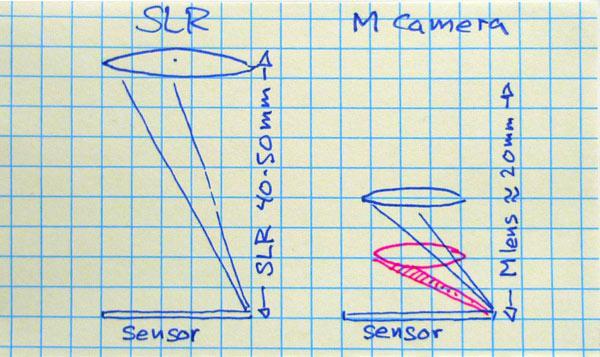 2009-02-26-M-lens-sensor-a