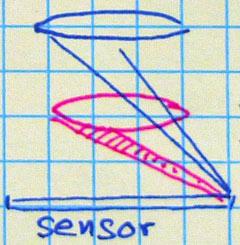 2009-02-26-M-lens-sensor-c